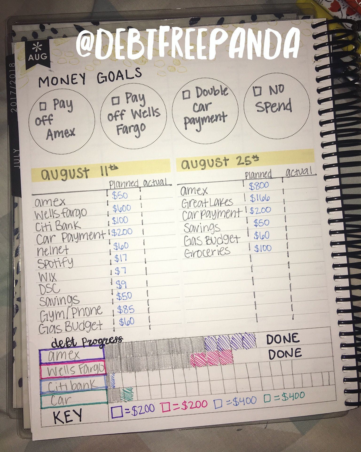 Planning My Budget It My Planner Budget Erin Condre