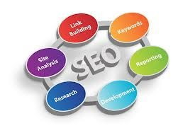 Social media marketing refers to the process of gaining traffic or attention through social media sites
