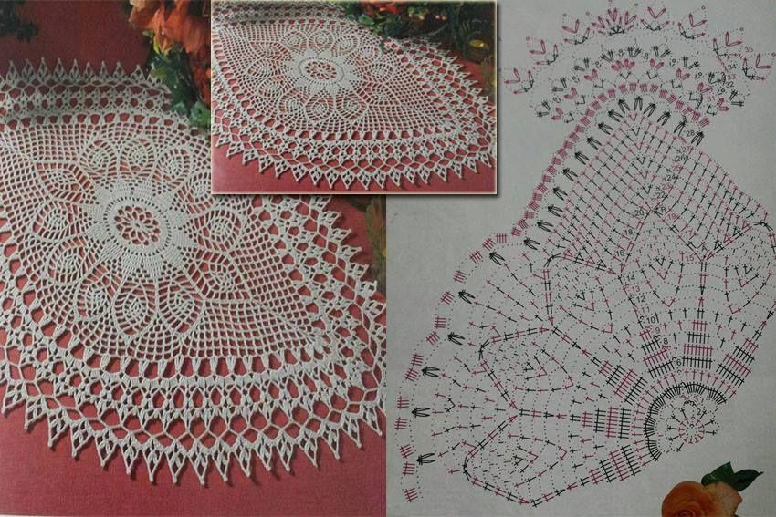 Free Crochet Table Runner Patterns (118) - Knitting, Crochet, Dıy ...