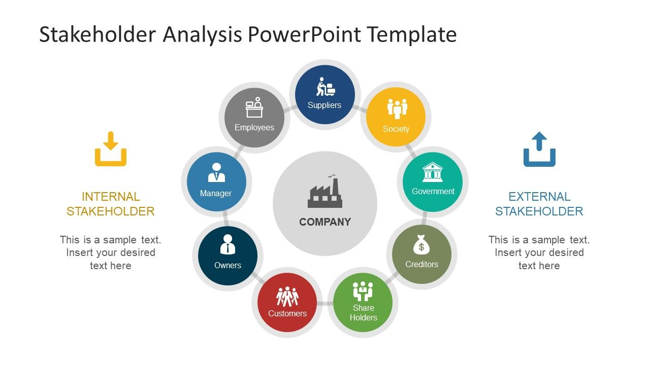 Stakeholder Analysis Powerpoint Template  Stakeholder Analysis