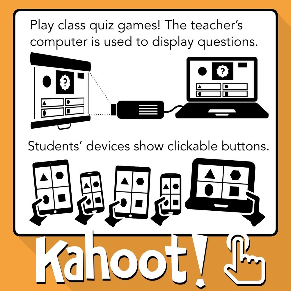 Class Quiz Games with Quizizz (an Alternative to Kahoot) Eis
