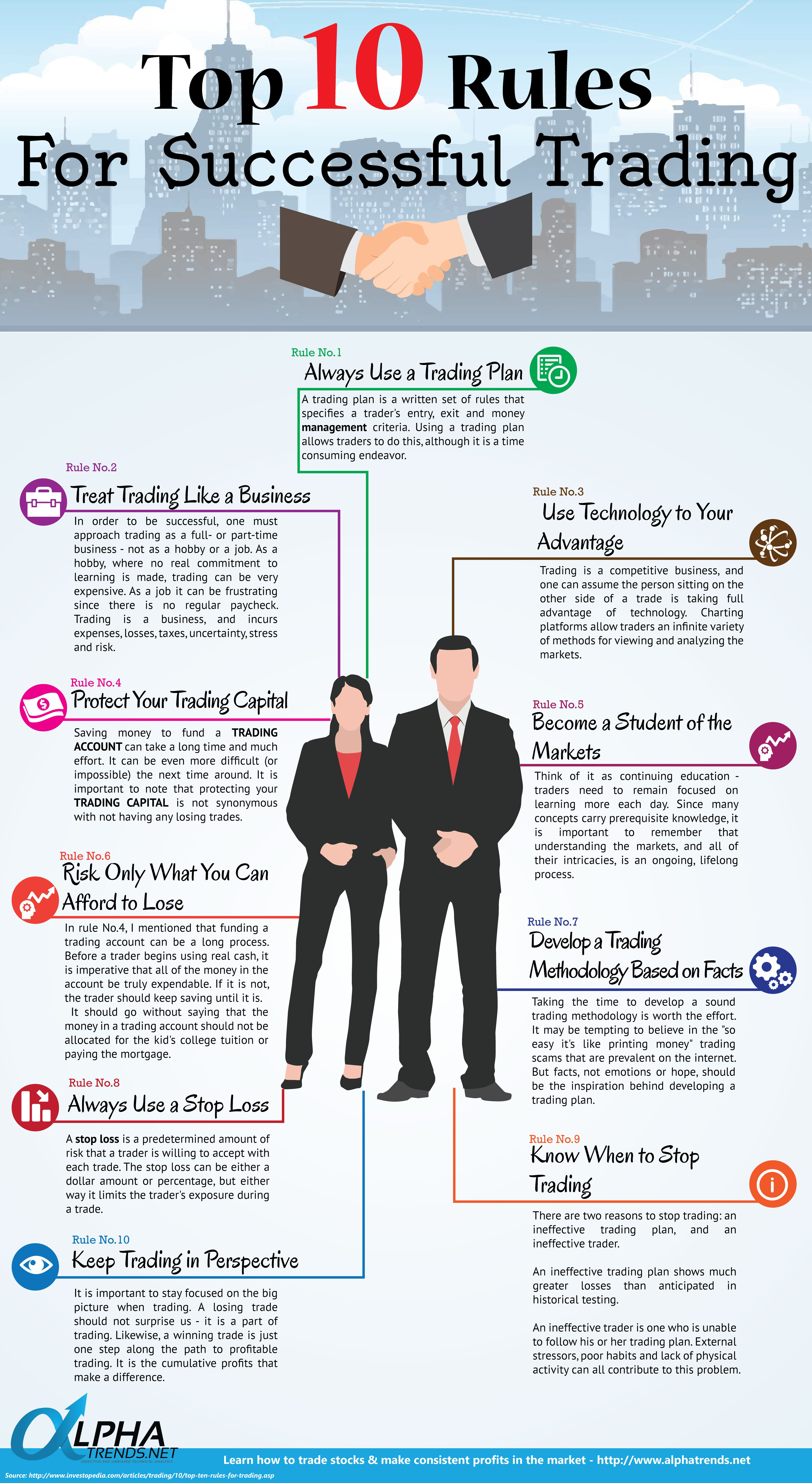 Top 10 Rules For Successful Trading Infographic If You Want To Be