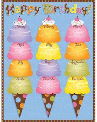 Creative Teaching PressTM Dots On ChocolateR Happy Birthday Chart