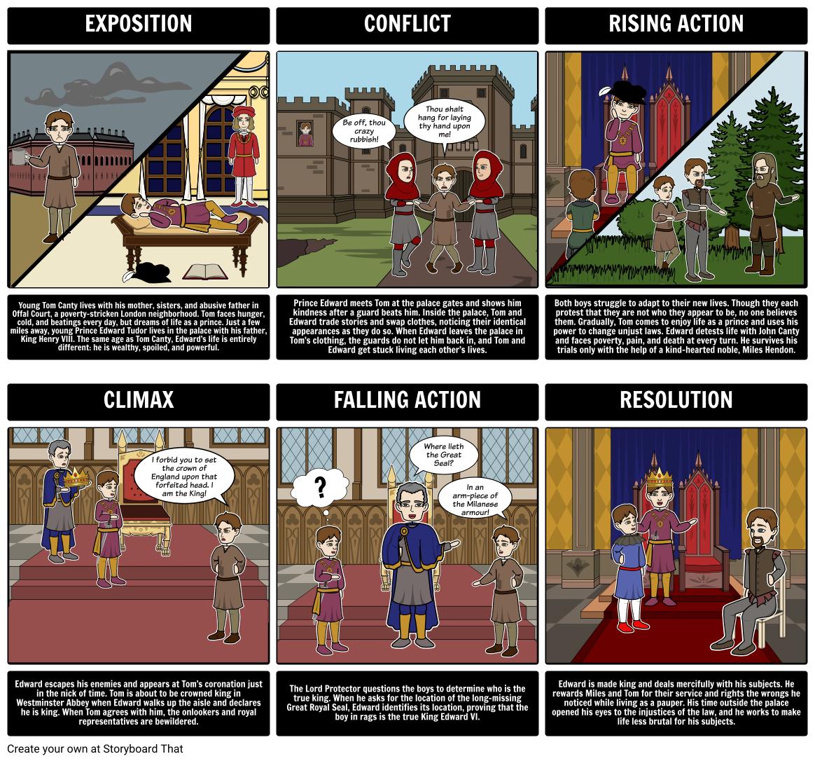 how to tell a story mark twain pdf