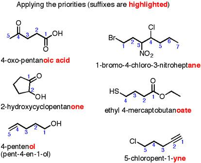 functional groups applying the priority copy orgo reactions pinterest functional group. Black Bedroom Furniture Sets. Home Design Ideas