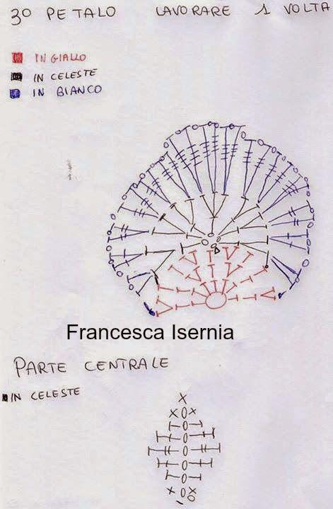 Las creaciones de Donatella Dony por Saralli: Orquídea _ Patrón ...