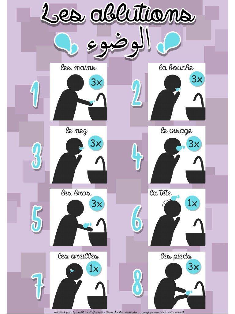 Comment Faire La Prière En Islam Pdf : comment, faire, prière, islam, رمضان