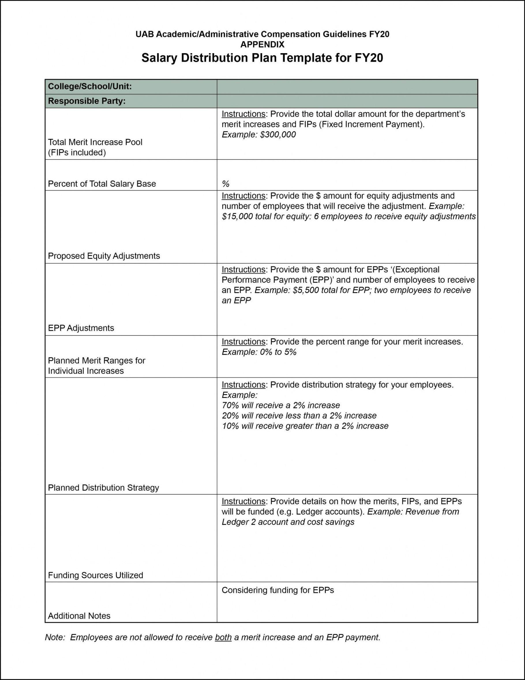 Get Our Image Of Profit Sharing Bonus Plan Template Online Business Plan Template Proposal Templates Small Business Plan Template