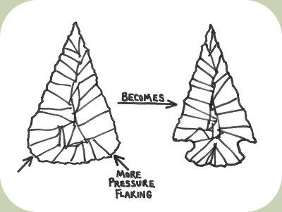 how to make knapping tools