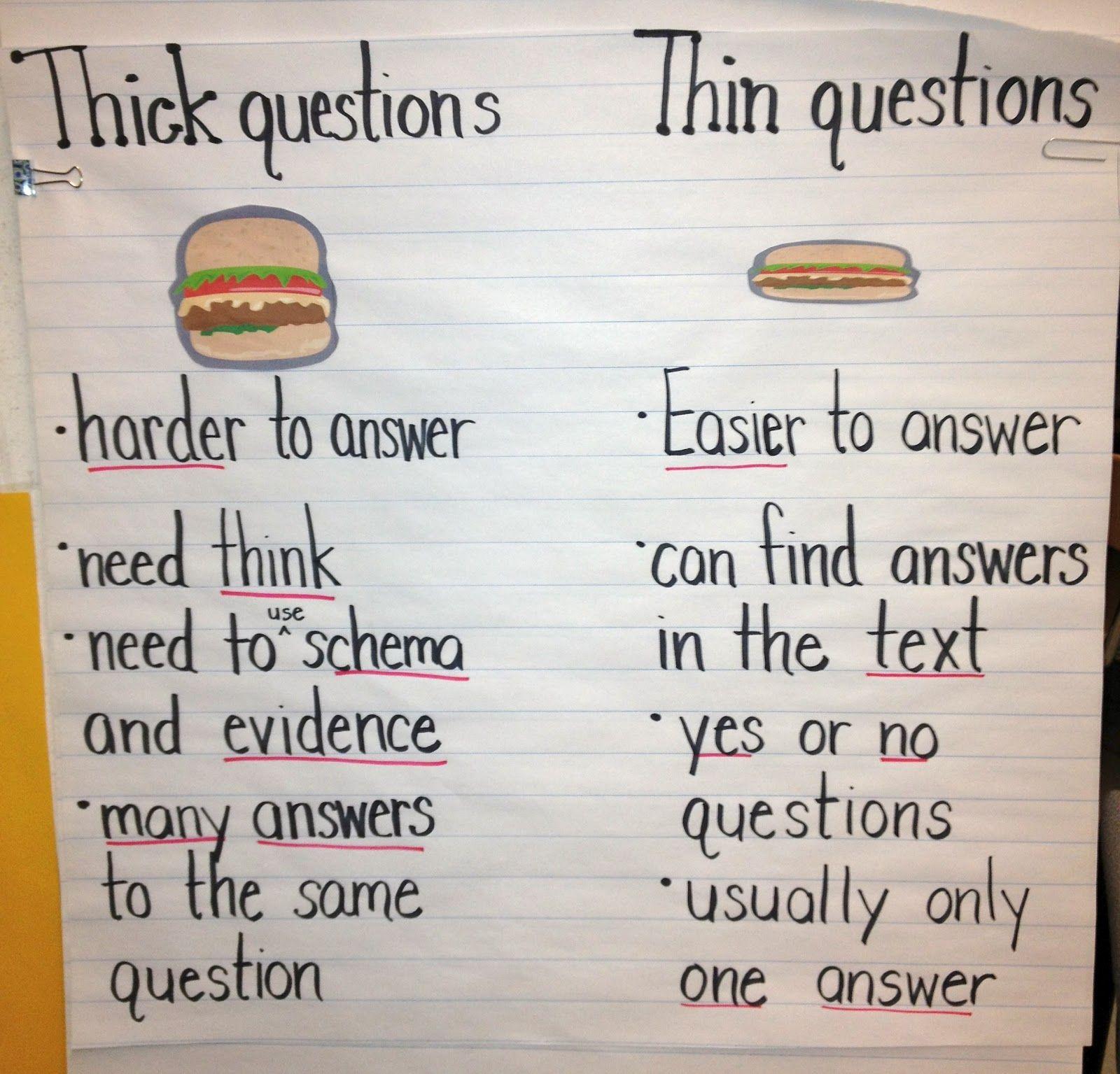 Mrs. Lendrum & Mr. Pastiglione's 1st Grade: Thick And Thin