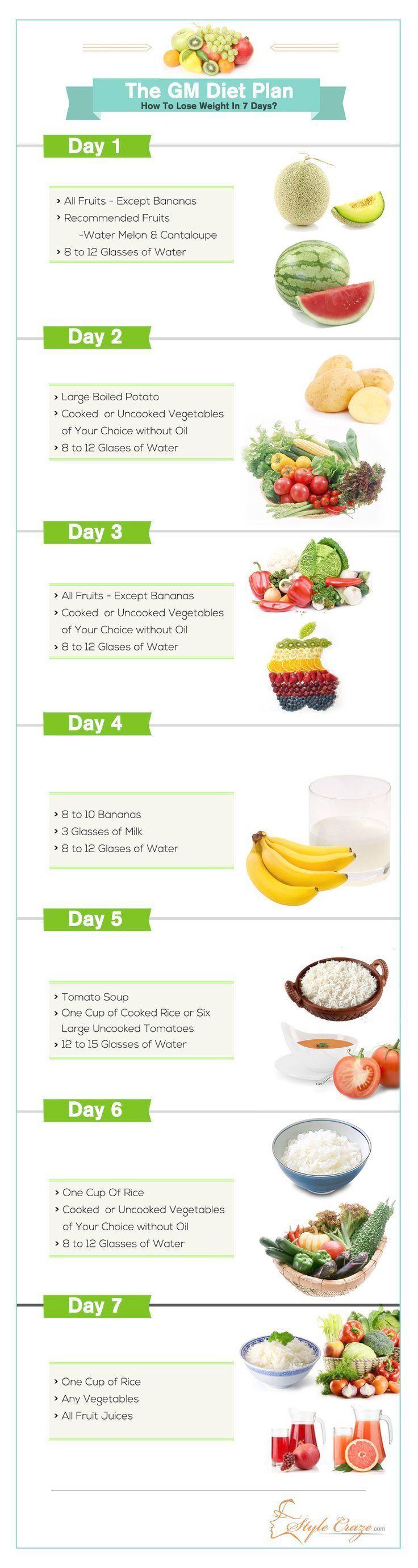 Awesome Diet Motivation Images Super Gm Diet Plans Gm Diet General Motors Diet