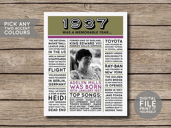 Printable Birthday Facts ~ Digital file 1937 printable 80th birthday newspaper style year of