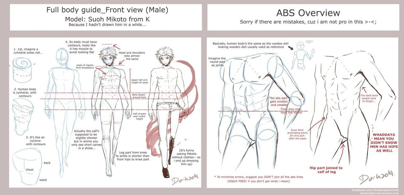 Abs And Full Body Guide For Male Tutorial By Darkn2ght Body