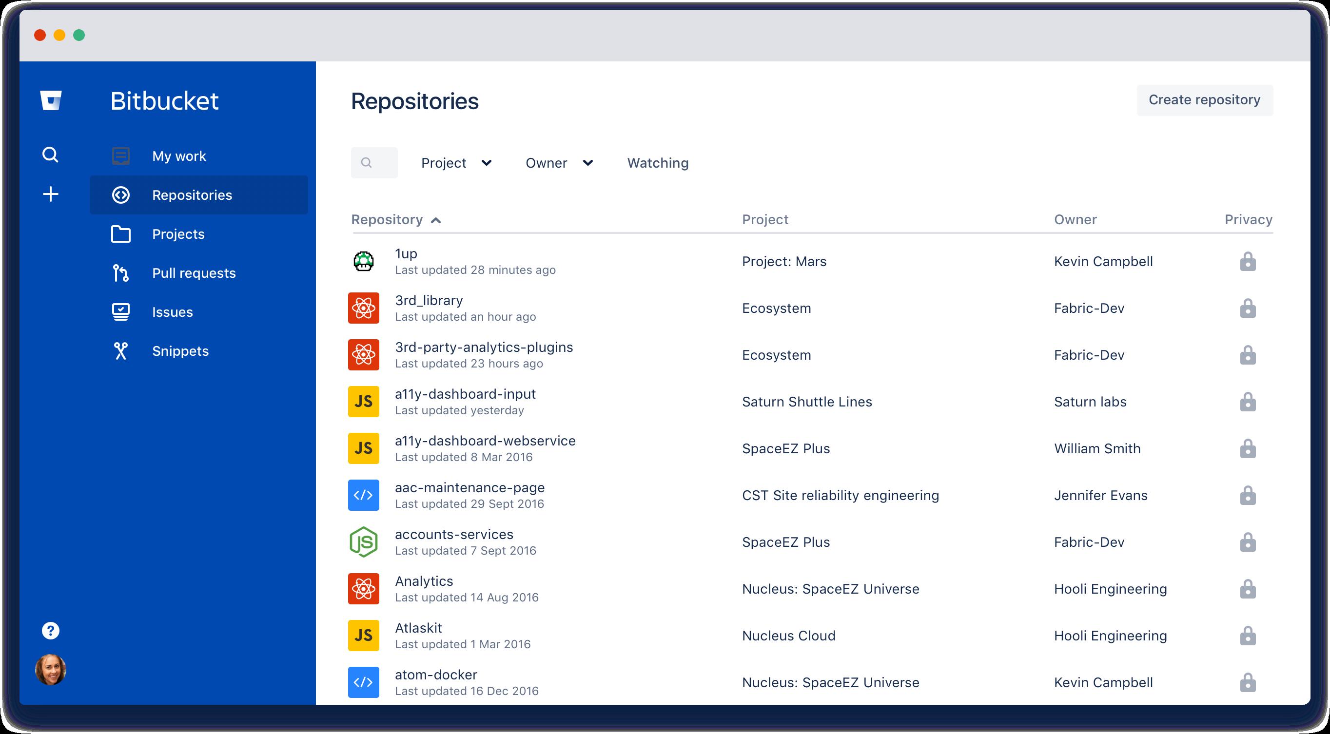 Cloud, Server, Data Center | Console | Marketing tools
