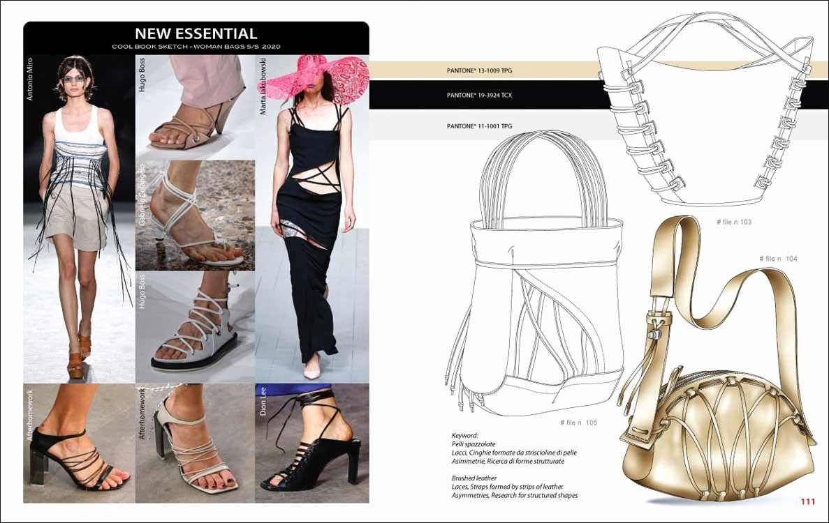 Fashion Design Drawing Book Pdf Awesome 35 Elegant How To Draw Fashion Sketches Pdf Stock In 2020 Fashion Fashion Design Fashion Design Sketches