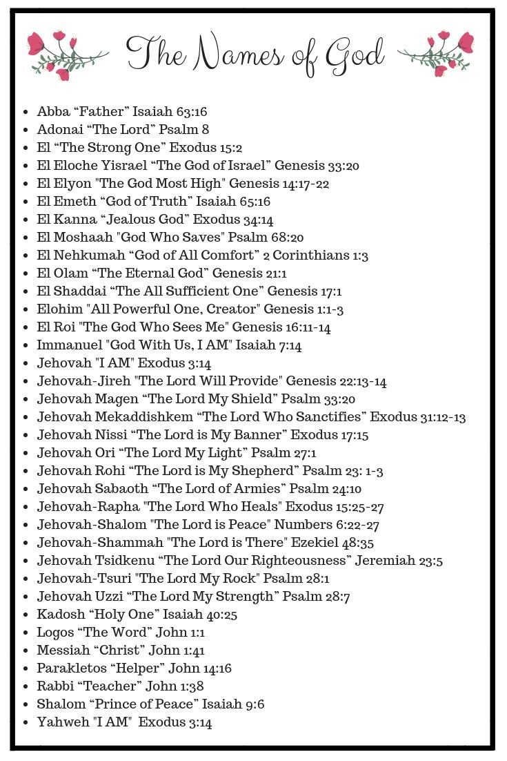 photo regarding Free Printable Names of God known as 47 Names of God Furthermore! Take a Cost-free Printable Finding out the