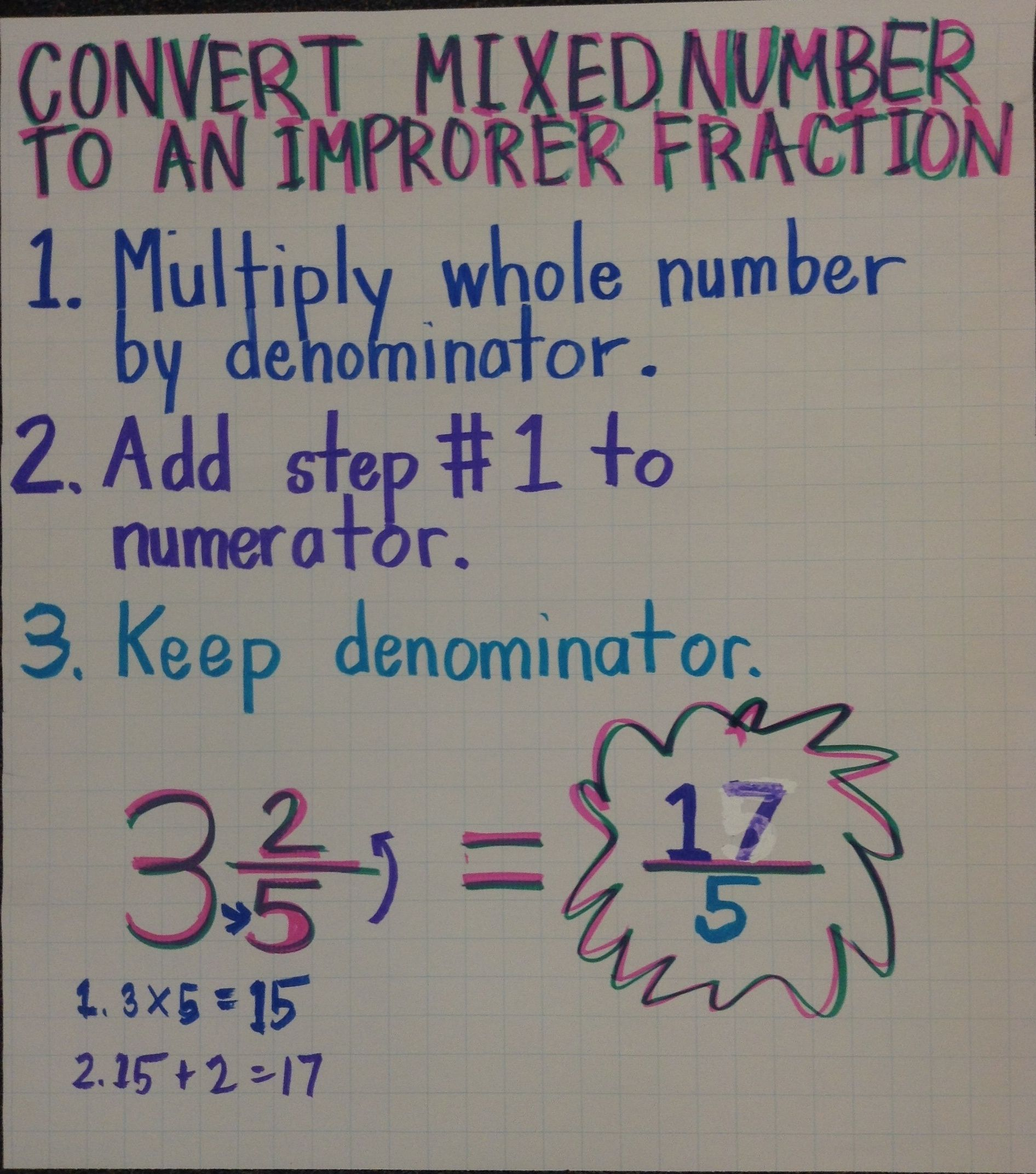 Convert Mixed Number To An Improper Fraction