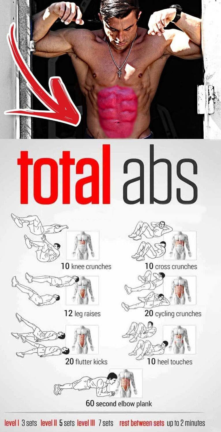 Best Abs Workouts that you can do anywhere.