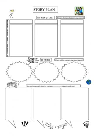 Writing Inspiration Posters In 2020 Story Planning Creative Writing Lesson How To Plan