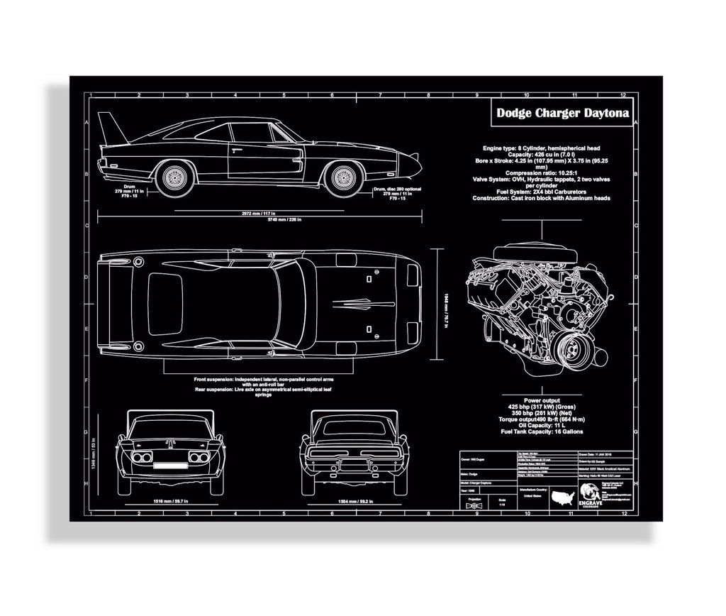 Blueprint Value Car - Dolgular.com