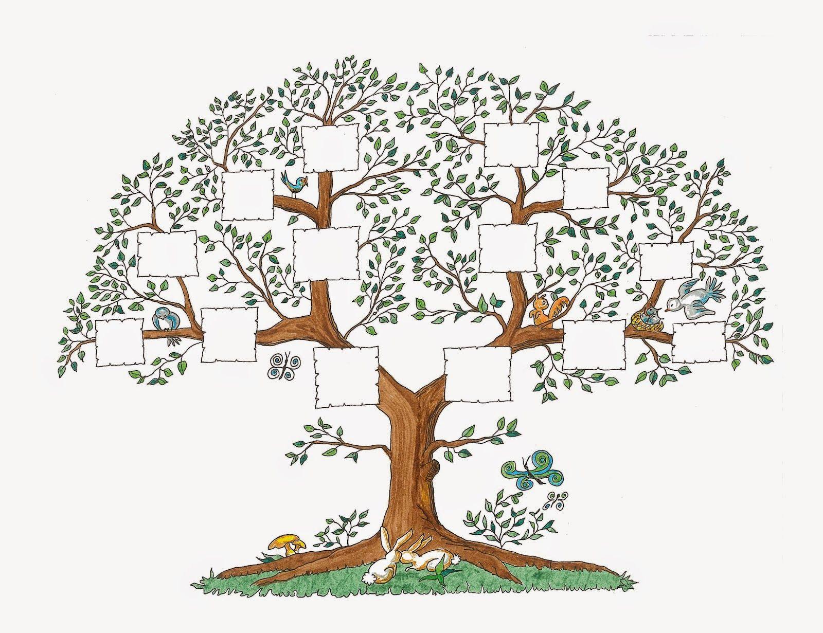 Ejemplos de arboles genealogicos