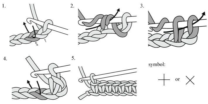 Crochet Stitches | tejido | Pinterest | Häkeln, Kreativ und Tipps