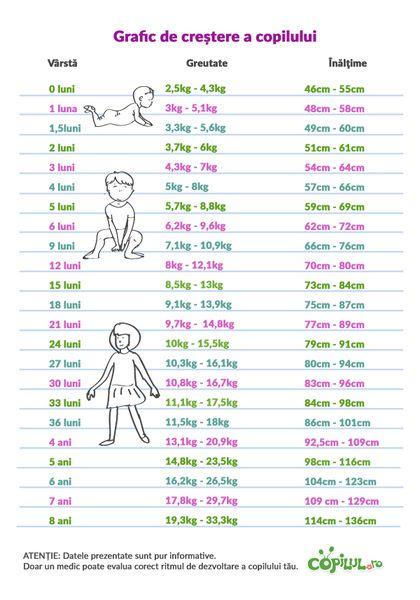 pierderea în greutate adolescentă înainte și după