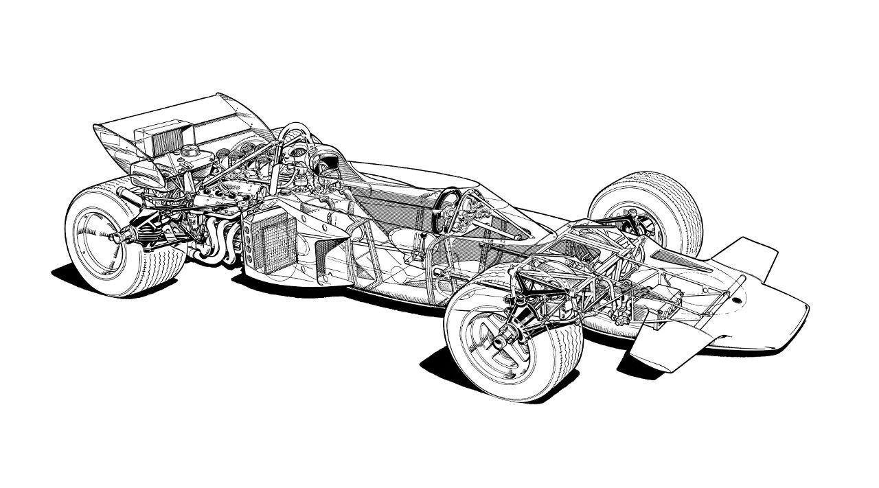 Details about VINTAGE LOTUS 72C RACE CAR CUTAWAY POSTER