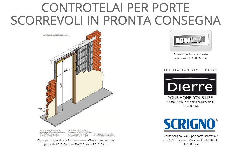Offerta cantiere ristrutturazioni prontaconsegna for Porte scorrevoli doortech