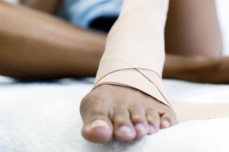 Ankle sprain rehab exercise program sprained ankle