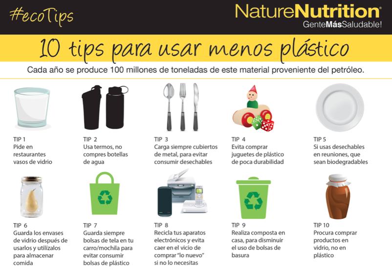 10 Tips Para Usar Menos Plástico Plasticos Restaurantes Botellas