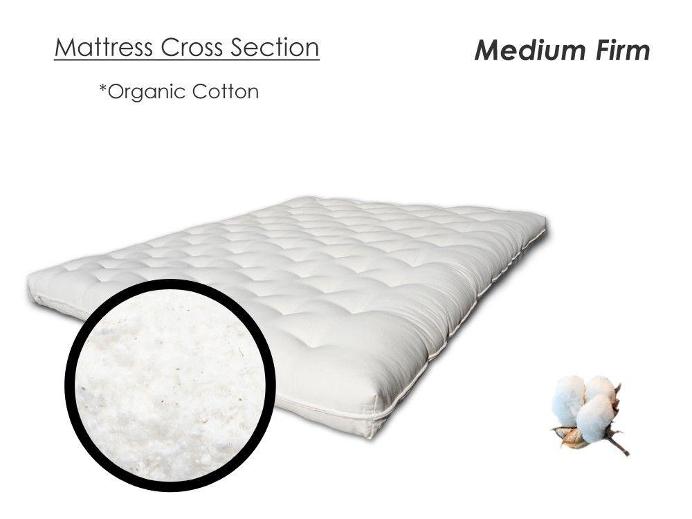 Cotton Mattress Futon