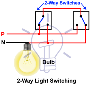 Staircase Wiring Circuit Diagram How To Control A Lamp From 2 Places In 2020 Circuit Diagram Electrical Circuit Diagram Diagram Design