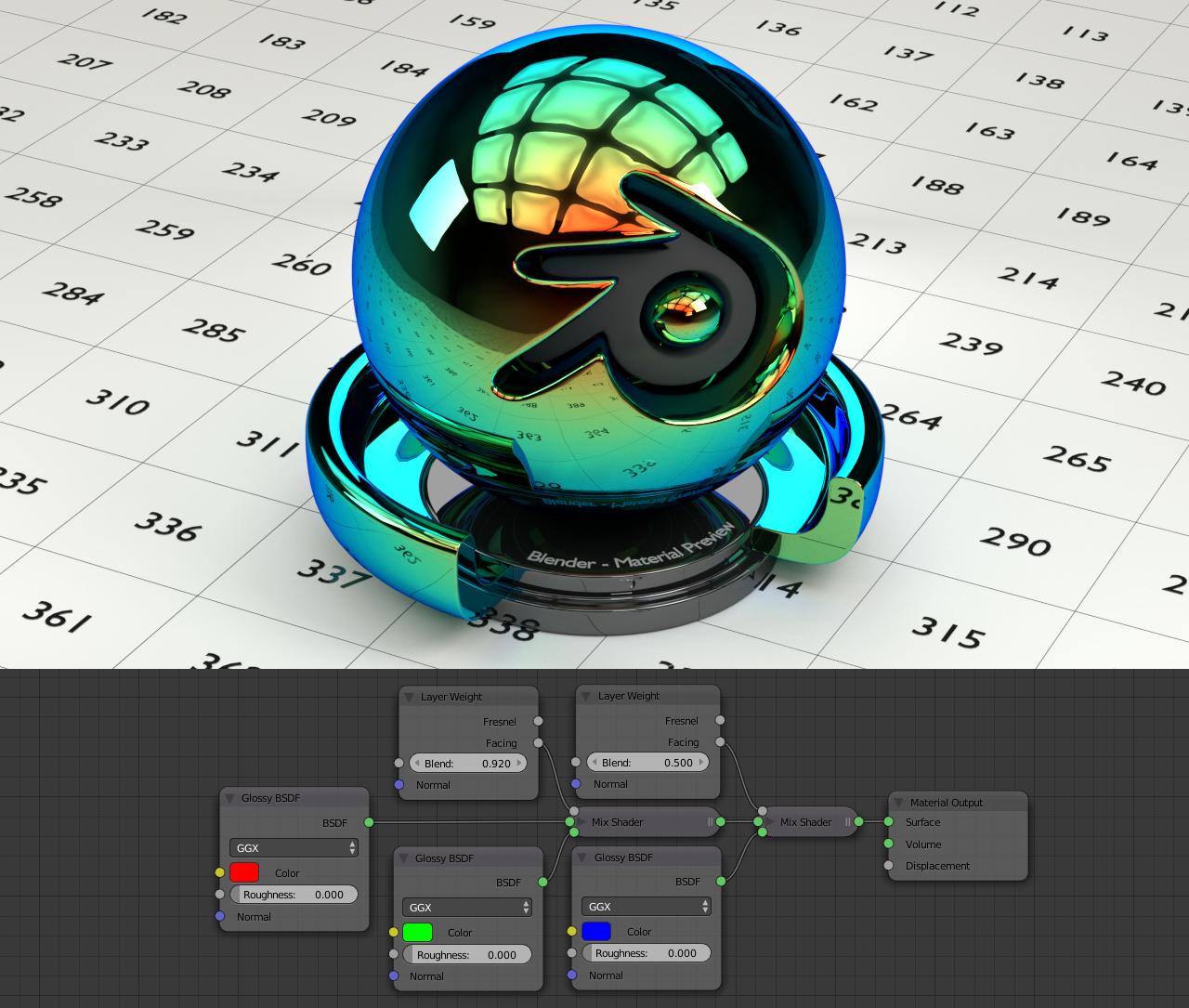 Mirror Sunglasses Shader Blender Tutorial Blender Character Modeling Blender 3d