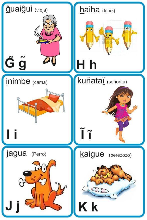 El Alfabeto Guaraní Ilustrado Para Escolares Aprender El