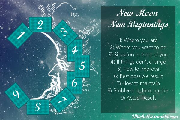 "witchella: ""New Moon, New Beginnings Spread "" | Tarot"