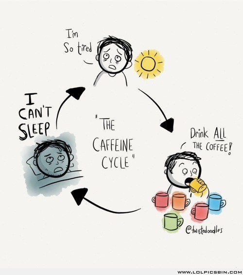 Can You Get Addicted To Nyquil Vicious Cycle Or Delicious Cycle Caffeine Humor Funny Tired Quotes Funny Tired Funny