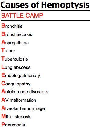 Hemoptysis Causes Mnemonics Nursing School Respiratory Therapy