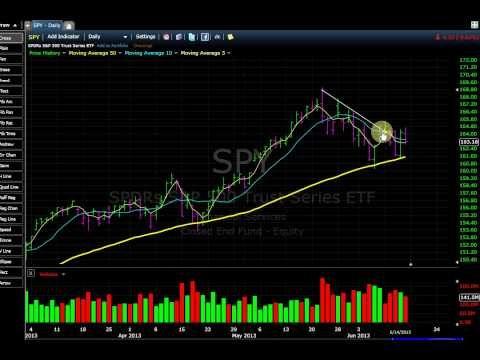 Apple stock June 17 price prediction AAPL