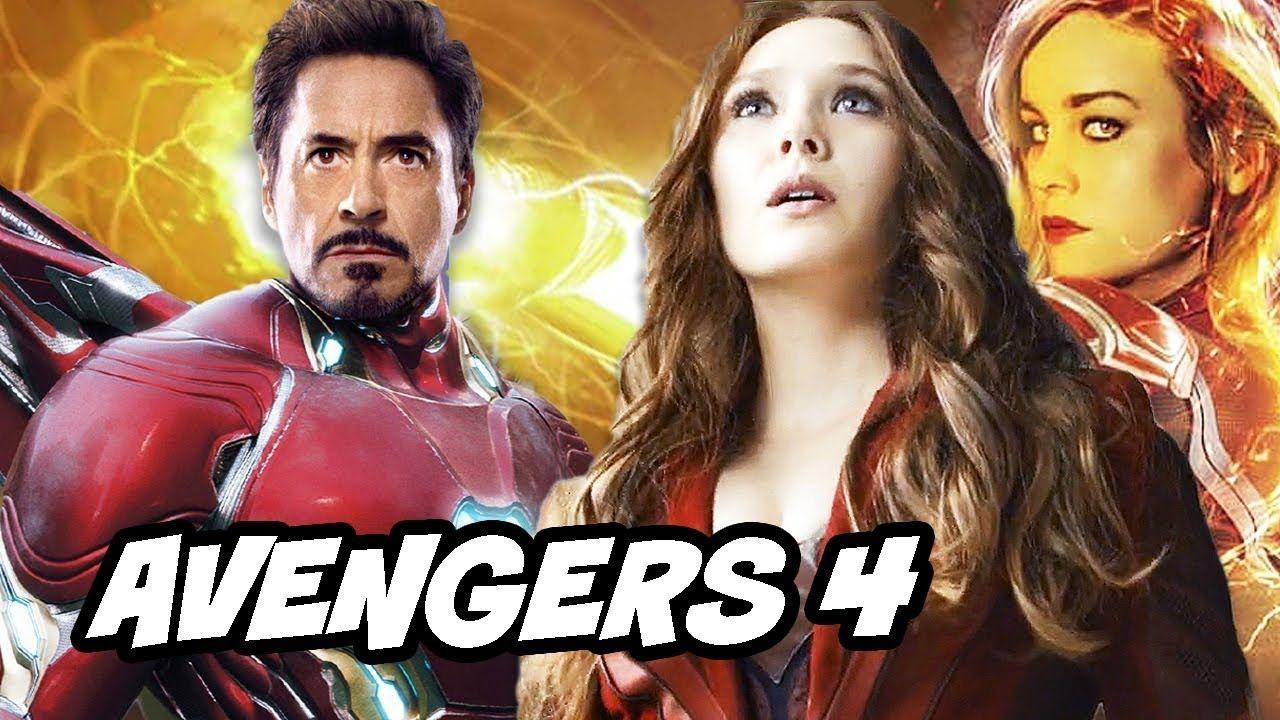 Avengers 4 X Men Crossover News Explained Marvel Movie Schedule Avengers X Men