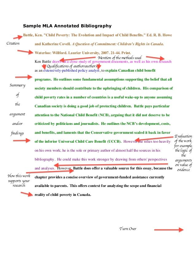 "Sample MLA Annotated Bibliography Battle Ken ""Child Poverty The"