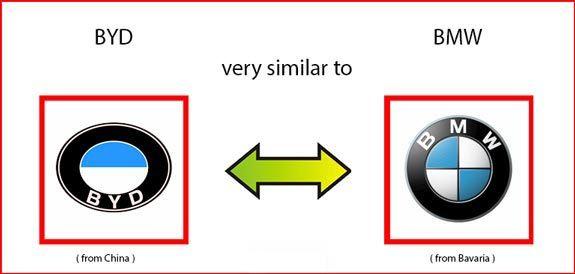 Byd Logo Very Similar To Bmw Logo Similarity Between Car Logos