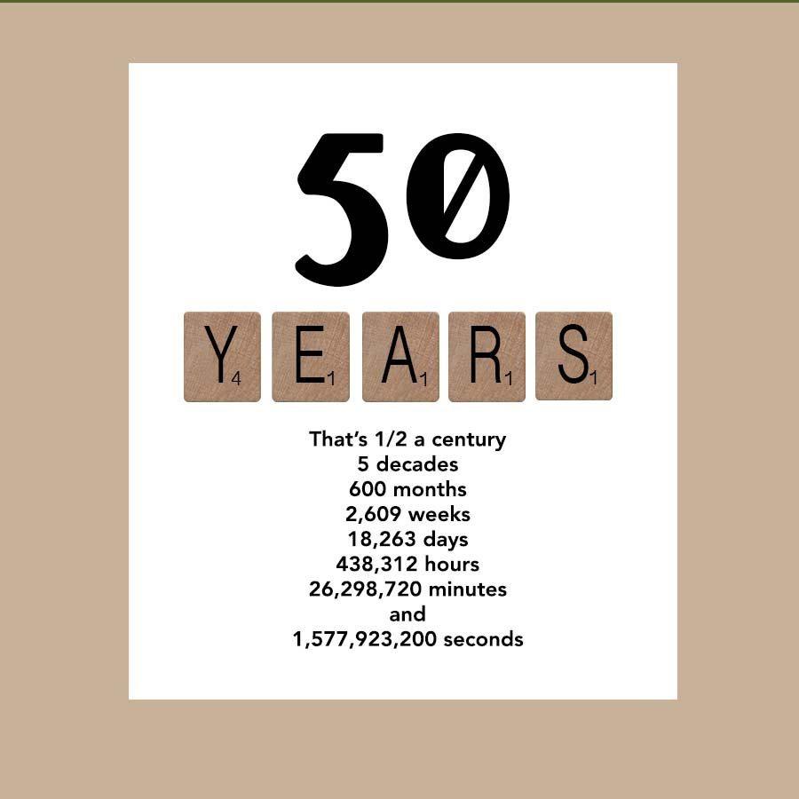 50th birthday card milestone birthday card decade birthday card 50th birthday card milestone birthday card by daizybluedesigns bookmarktalkfo Gallery