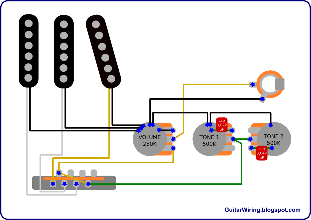 The Guitar Wiring Blog  diagrams and tips | Musical Instruments | Guitar diy, Stratocaster