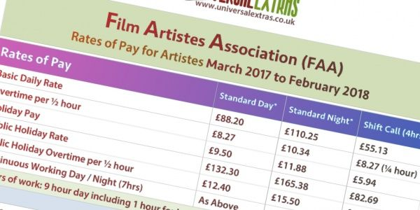 Weve Got Some Fantastic News Bectu Have Announced New Rates For