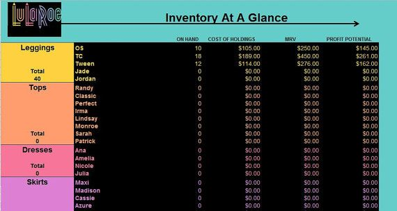 Lularoe Inventory Plus Sales Tracking By Lulatools On Etsy