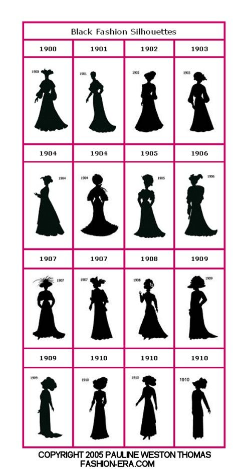 possible templete for full length silhouette, cute fabric or paper ...