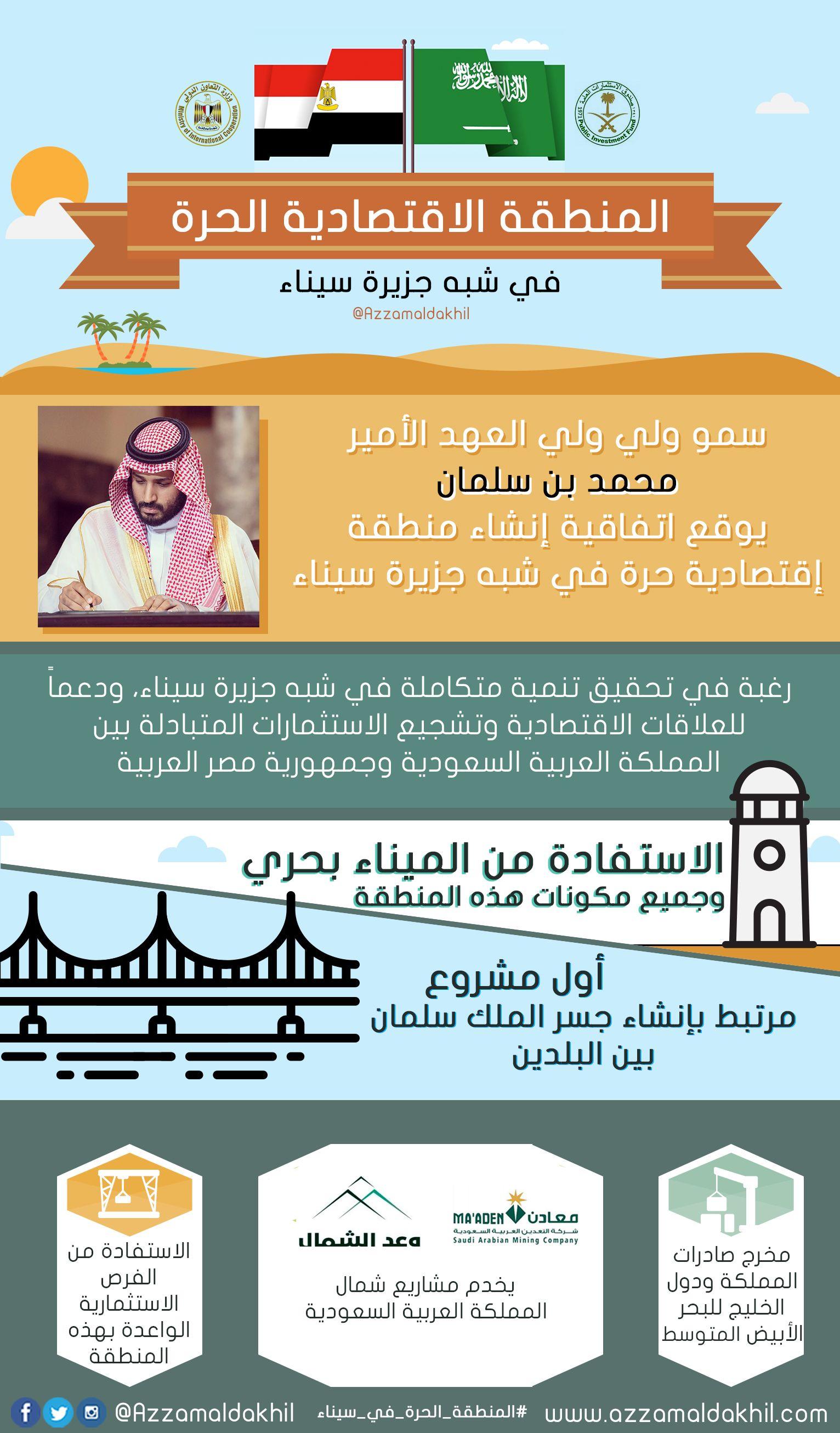معلنا انطلاق أول مشروع مرتبط بإنشاء جسر الملك سلمان سمو ولي ولي العهد يوقع اتفاقية إنشاء المنطقة الحرة في سيناء News Shopping