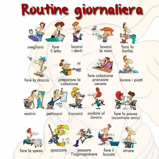 Italian vocabulary - Daily routine | Italian | Pinterest ...