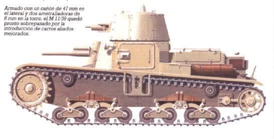 RAZONYFUERZA - Artillería-Tanques-Blindados del EJE Alemania-Italia-Japon - Segunda Guerra Mundial